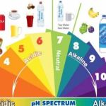 Signs Your Body Is Too Acidic and Ways to Quickly Alkalize It (Video)