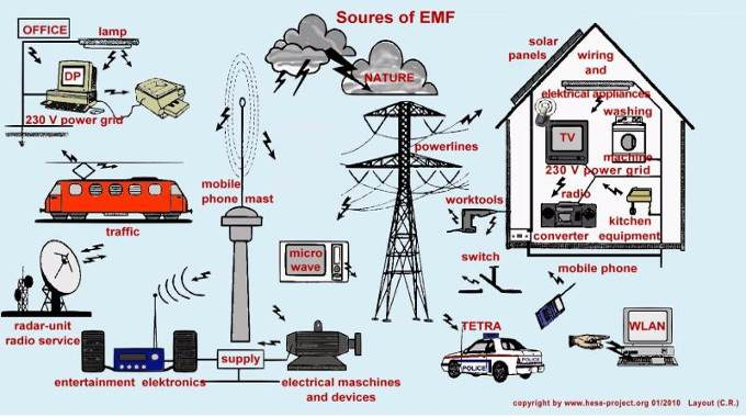EMF Op-compressed