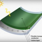 MIT Researcher Creates Solar Panels From Grass Clippings [Watch]