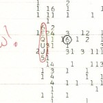 "The Mystery of the ""Wow"" Signal From Space Finally Solved"