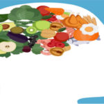 Here Are Some of the Very Best Brain-Boosting Foods