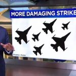 Showing They 'Learned Nothing' From Iraq, Corporate Media Help Beat War Drums for Trump Attack on Syria