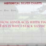 Silver In Venezuela is Up 2 Million Percent – This is How Silver Acts When Fiat Dies!