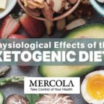 The Ketogenic Diet and Its Physiological Effects on the Human Body