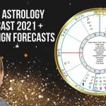 World Astrology Forecast 2021 + Zodiac Sign Forecasts…