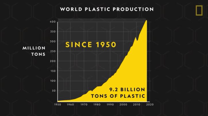 Plastics 101