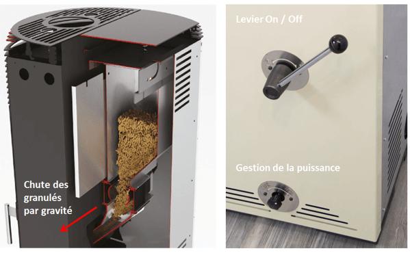 Avis Sur Les Poeles A Granules Sans Electricite Conseils Thermiques