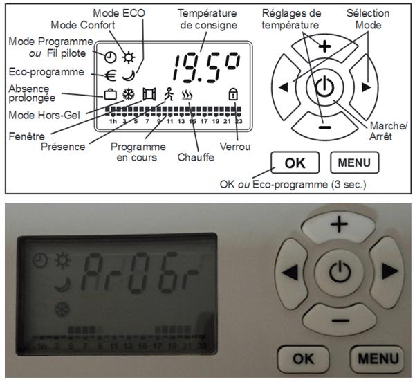 Test Du Radiateur A Inertie Fonte Cayenne Conseils Thermiques
