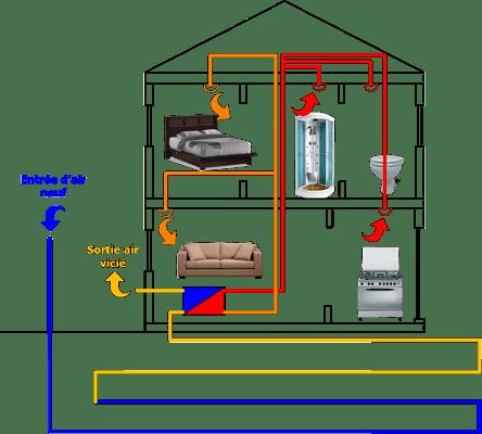 clapet anti retour plomberie
