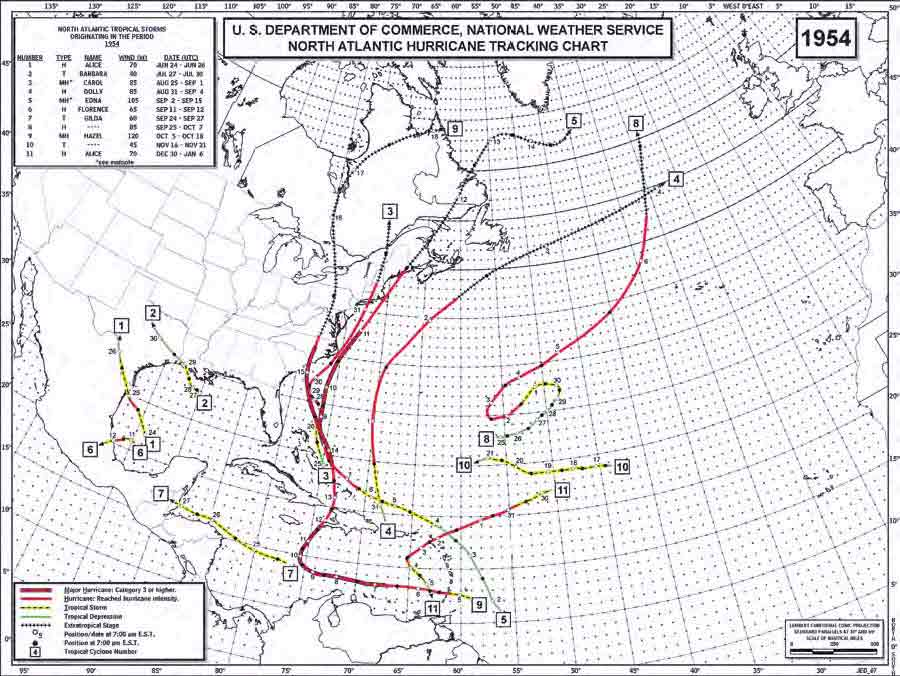 Hurricane History of Belize