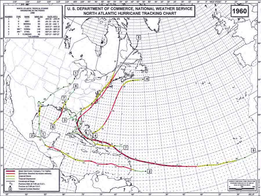 Hurricane History of Belize