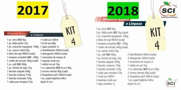 KIT 4 1 - SCI - Sistema de Consumo Inteligente | Oportunidade
