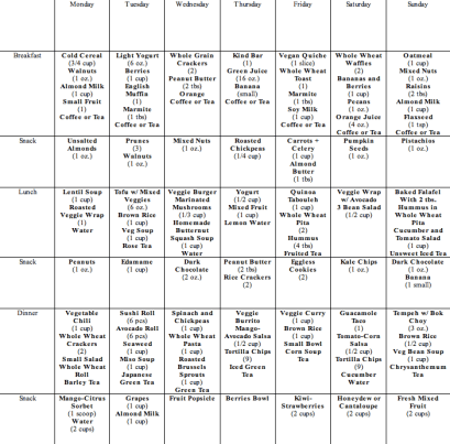 7-day Meal Plan for a Female