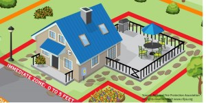 Firewise Immediate Zone is 0-5 ft from your home. (NFPA.org)