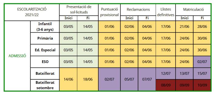 Calendari procés escolarització 2021-22