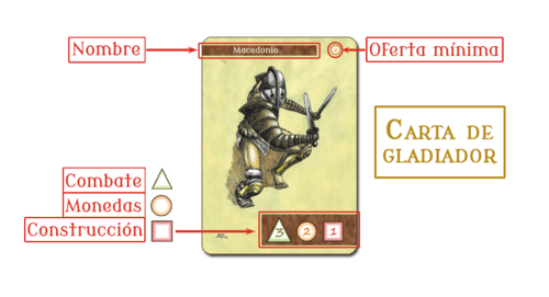 Carta gladiadores