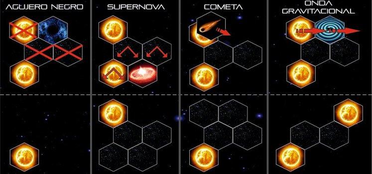Cosmos-ejemplos