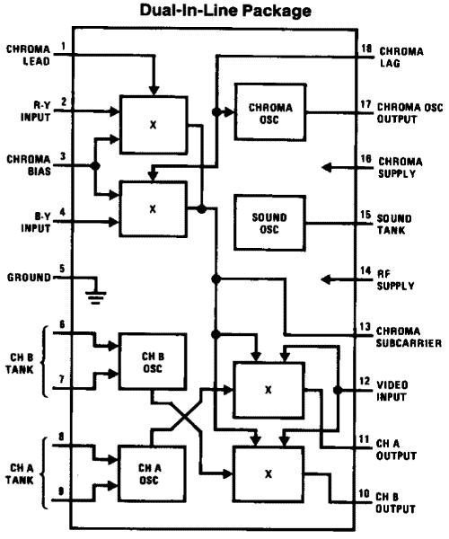 LM1889N DATASHEET PDF