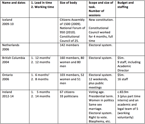 small resolution of Six Big Ideas In The Constitution Worksheet Answers - Worksheet List