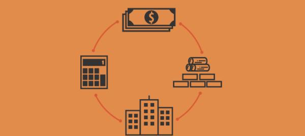 Veja como resolver os 4 problemas mais comuns no processo de compra de materiais de construção