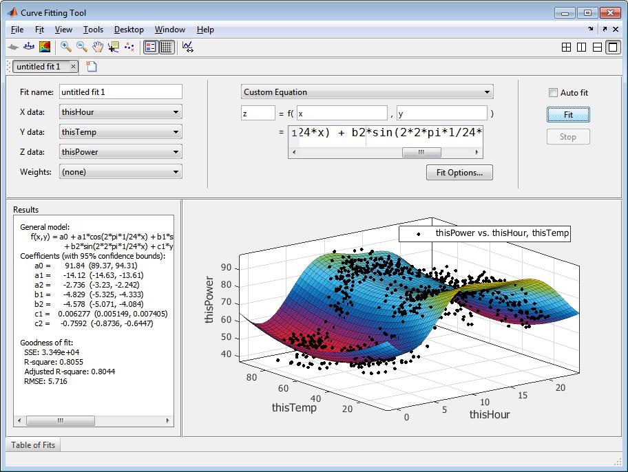 Os melhores softwares para engenharia: MATLAB