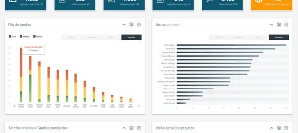 Gerenciamento de obras | Construct App