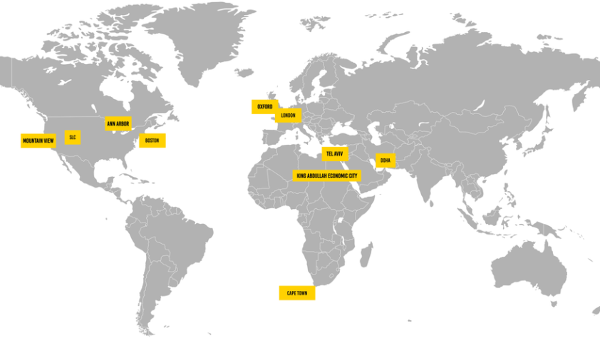 Where Construct is globally.