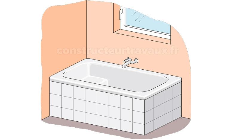la baignoire sabot prix taille devis
