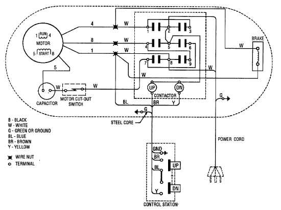 Figure 4-8. Hoist Wiring Diagram
