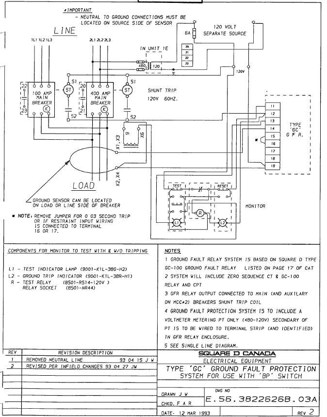 Type GC ground fault protection