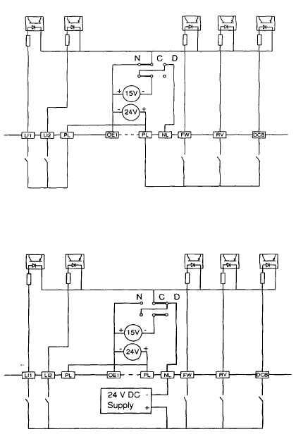 Utilization of the control inputs