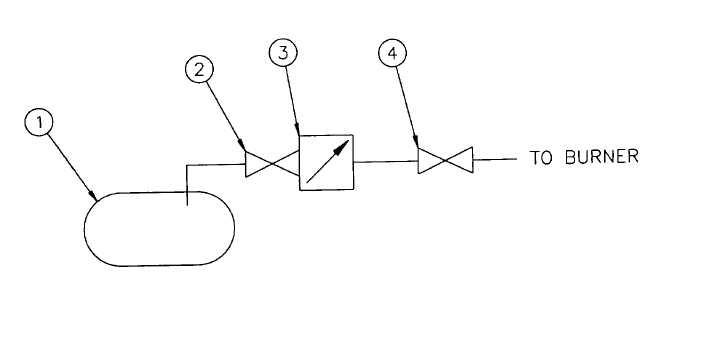 Figure 3-3. Pilot System