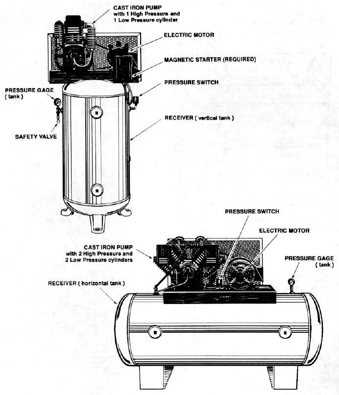 Basic Air Compressor Parts Diagram, Basic, Free Engine