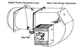 Figure 26 Gas or Gas/Oil Burner Fuel/Air Premix Adjustment