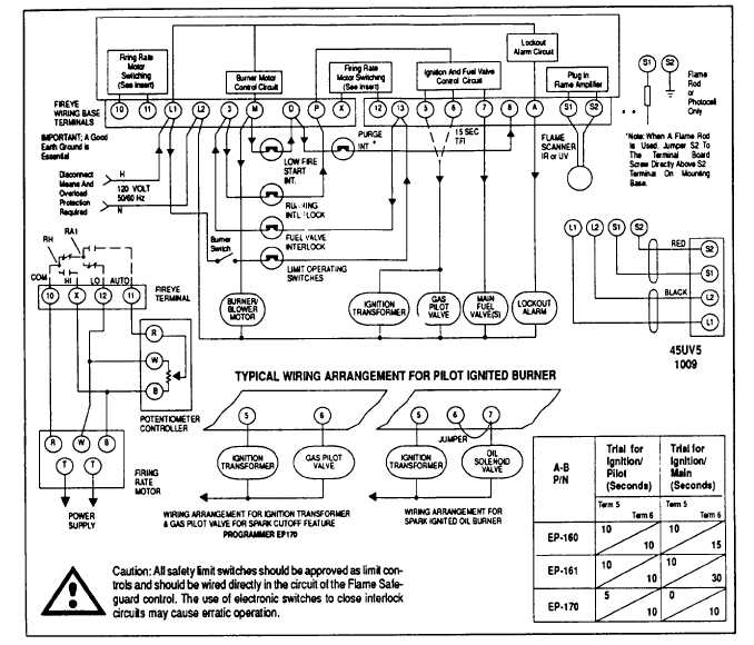 Suggested Wiring Diagram for EP160, EP161, and EP170