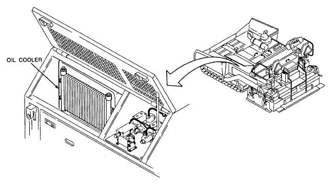 4. ENGINE WATER TEMPERATURE HIGH