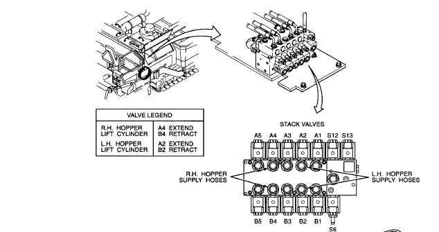 REFERENCE INFORMATION HYDRAULIC CYLINDER CIRCUITS