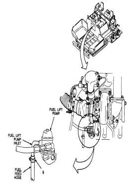 2. PURGE AIR FROM FUEL/WATER SEPARATOR