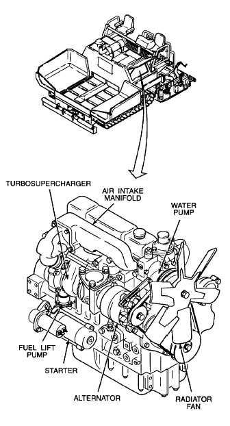 1.11 DIESEL ENGINE.