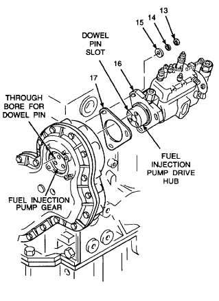 2. INSTALL FUEL INJECTION PUMP ONTO ENGINE