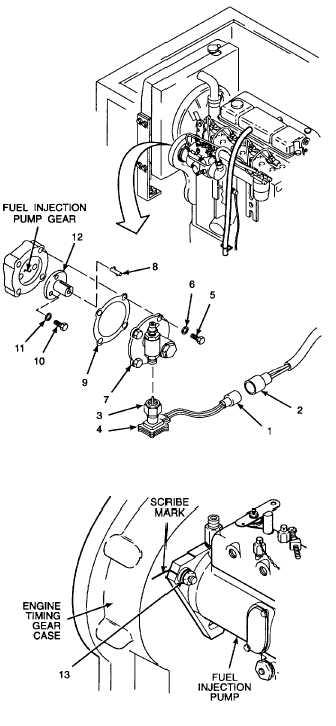 3. INSTALL TACHOMETER GENERATOR ONTO ENGINE