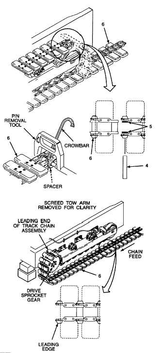 2. REMOVE TRACK CHAIN ASSEMBLY