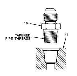 3. INSTALL TAPERED PIPE THREAD FITTINGS
