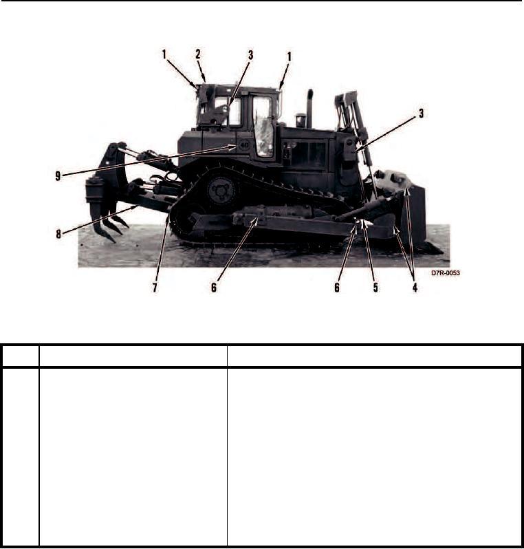 Figure 5. Stencils.