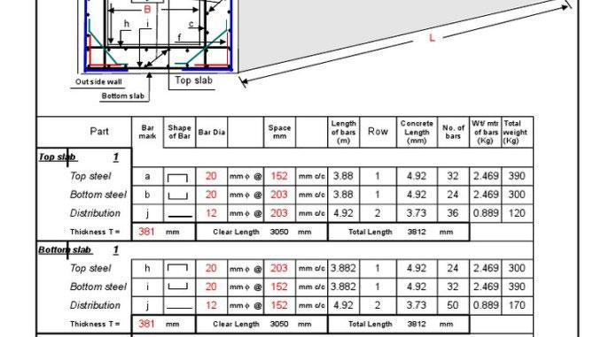Download Bar Bending Schedule Of Box Culvert