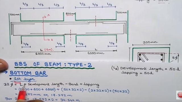 How to arrange bar bending schedule for RCC Beams