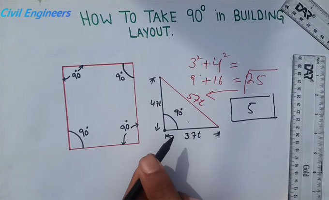 How to organize building layout in 90 degree angle