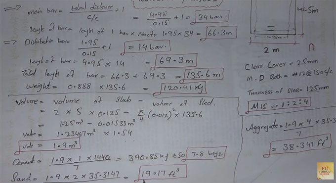 How to calculate the quantities for steel, cement, sand & aggregates in a flat slab