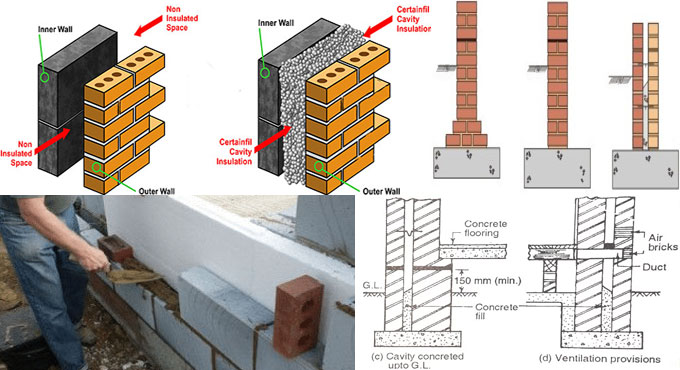 Pros and Cons of a cavity wall