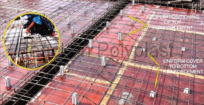 Benefits of concrete covers blocks in RCC work